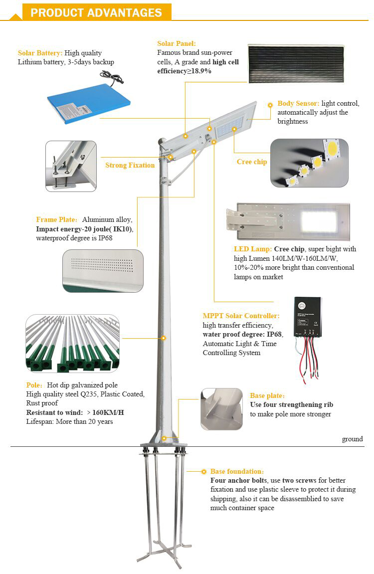 LED light,solar street light,outdoor light,garden light