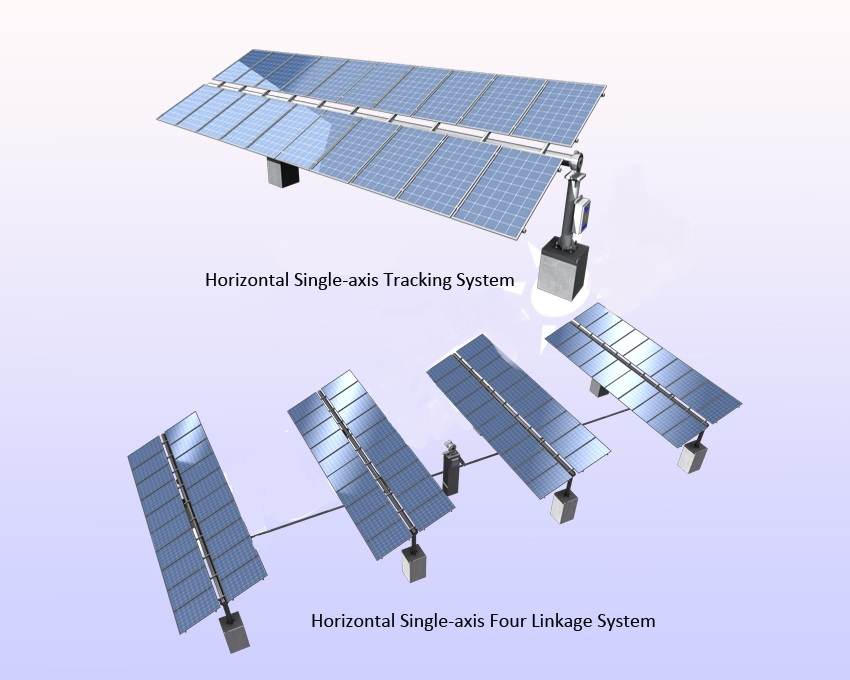 Linkage Horizontal Single Axis Tracking System